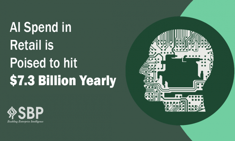 graphic showing that AI spend in retail is poised to grow $7.3 billion yearly