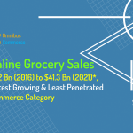 Grocery Retail, Online Groceries